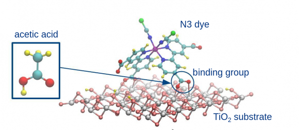exercises:2014_ethz_mmm:dye_tio [CP2K Open Source Molecular Dynamics ]