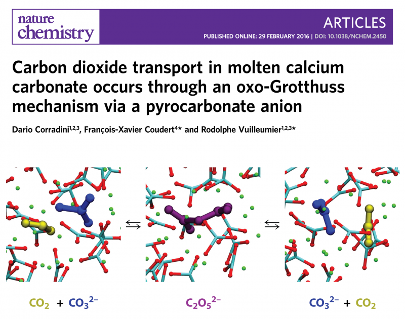 Carbon dioxide transport in molten calcium carbonate occurs through an oxo-Grotthuss mechanism via a pyrocarbonate anion