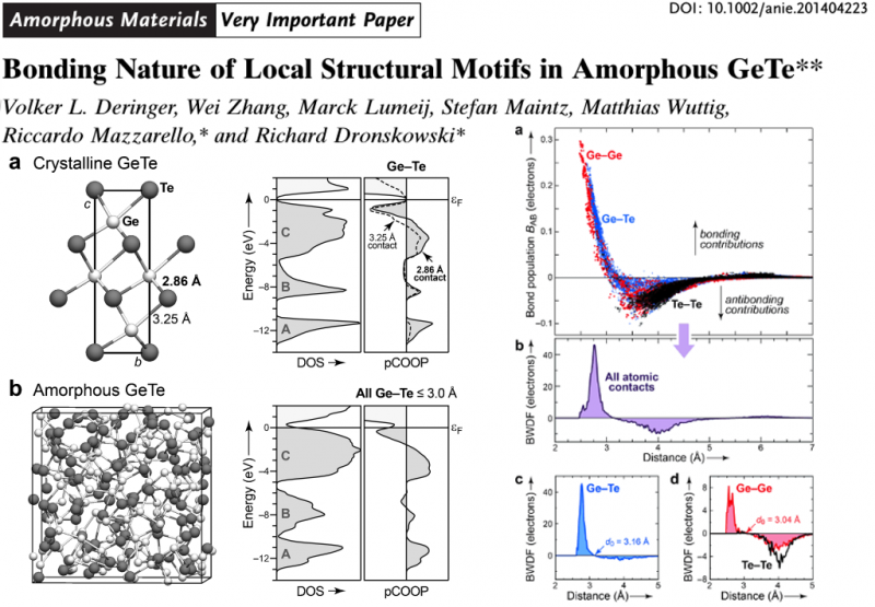 Bonding Nature of Local Structural Motifs in Amorphous GeTe