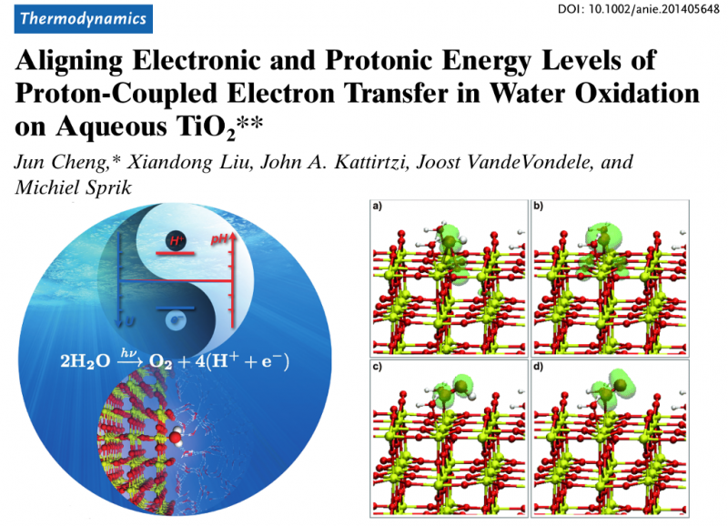 Aligning Electronic and Protonic Energy Levels of Proton-Coupled Electron Transfer in Water Oxidation on Aqueous TiO2
