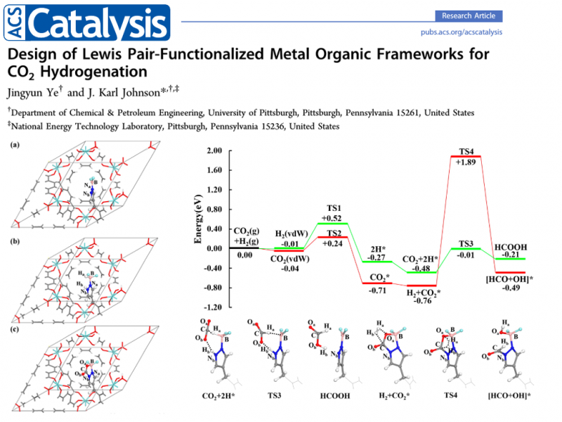 Design of Lewis Pair-Functionalized Metal Organic Frameworks for CO_2 Hydrogenation