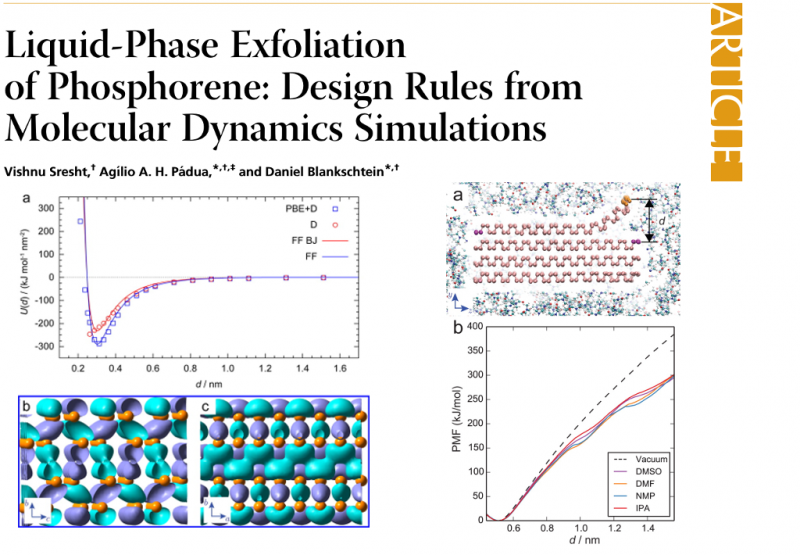 Liquid-Phase Exfoliation of Phosphorene: Design Rules from Molecular Dynamics Simulations