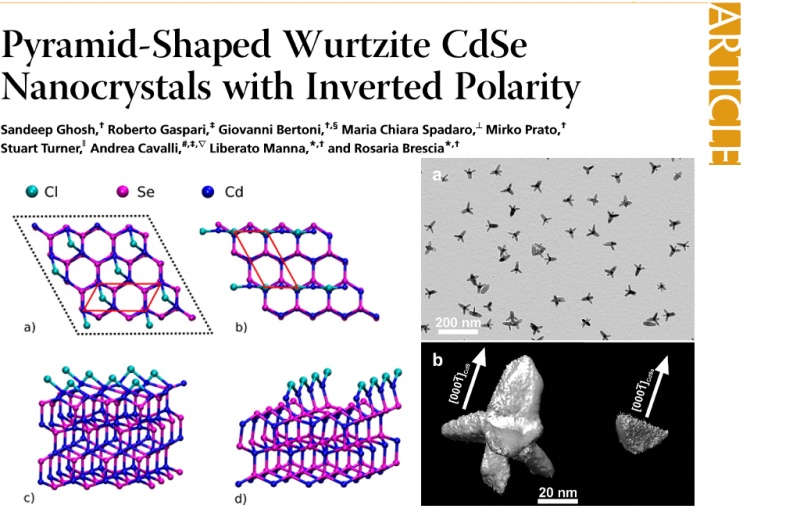 Pyramid-Shaped Wurtzite CdSe Nanocrystals with Inverted Polarity
