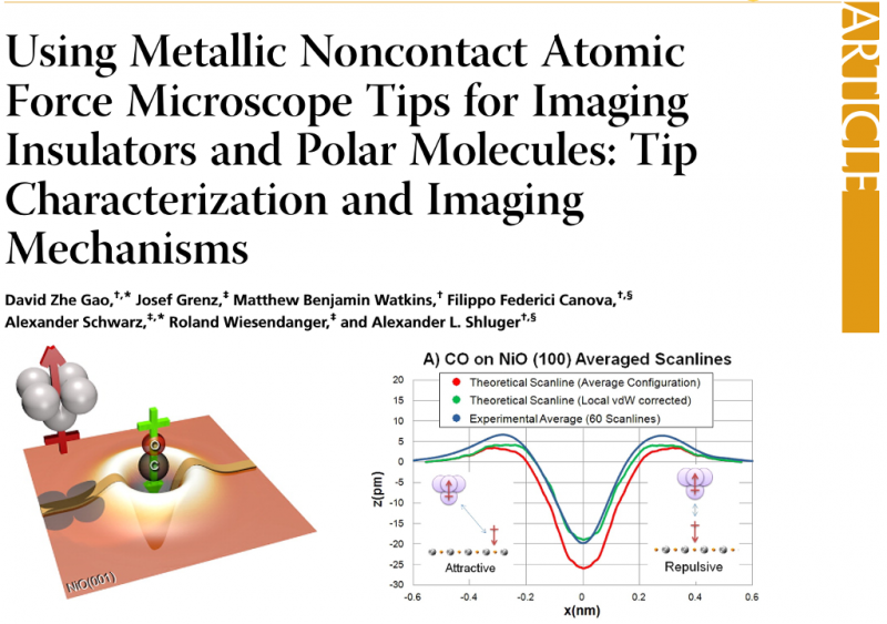 Using Metallic Noncontact Atomic Force Microscope Tips for Imaging Insulators and Polar Molecules: Tip Characterization and Imaging Mechanisms