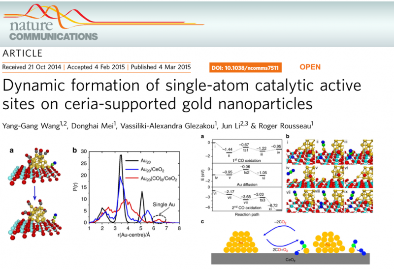 Dynamic formation of single-atom catalytic active sites on ceria-supported gold nanoparticles