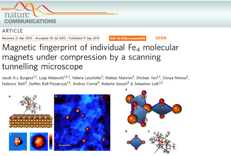 Magnetic fingerprint of individual Fe4 molecular magnets under compression by a scanning tunnelling microscope