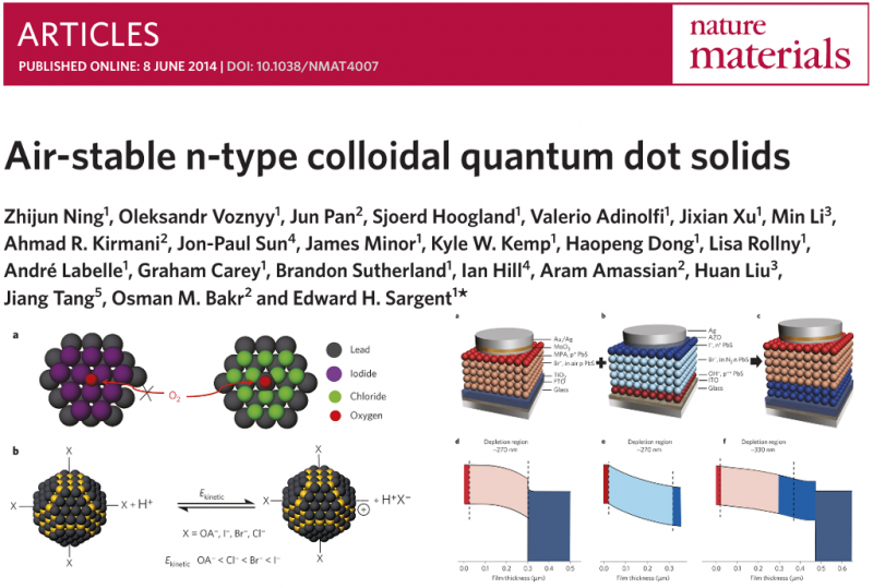 Air-stable n-type colloidal quantum dot solids