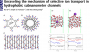 science:doi_10_1073_pnas_1513718112_pub.png