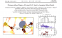 science:doi_10_1103_physrevlett_114_115503.png