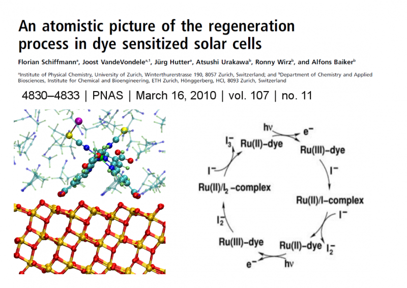 An atomistic picture of the regeneration process in dye sensitized solar cells