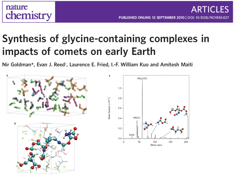 Synthesis of glycine-containing complexes in impacts of comets on early Earth