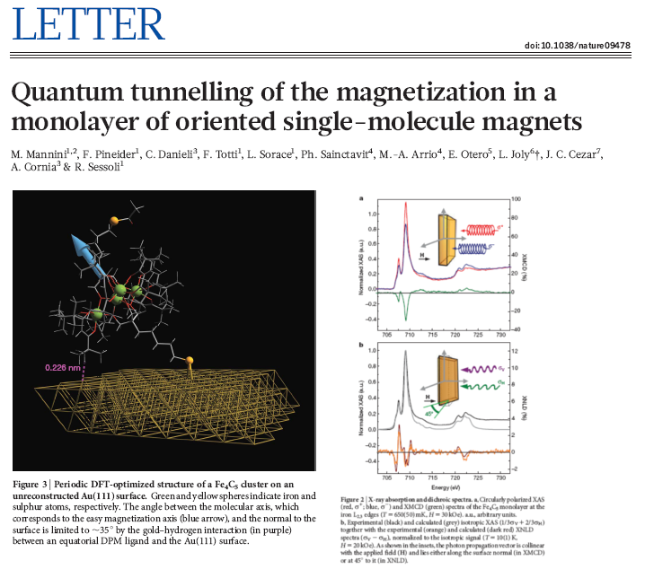 Quantum tunnelling of the magnetization in a monolayer of oriented single-molecule magnets